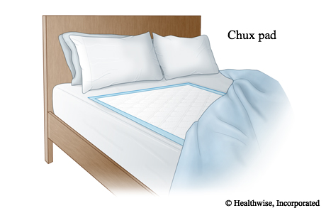 Large pad that covers the middle of the bed